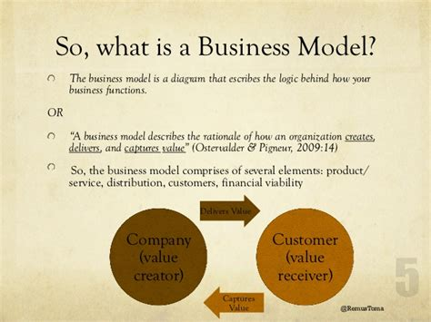 what is a business model business models definition building blocks innovation