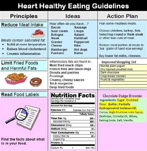 One meal plan for diabetes, another for chronic kidney disease (ckd). Cardiac And Diabetic Meal Plans - DiabetesWalls