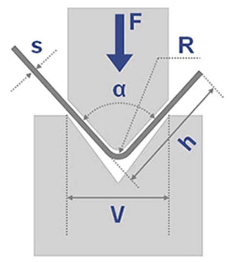 precitools abkanten biegekraft berechnen