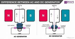 Difference Between Ac And Dc Generator In Tabular Form