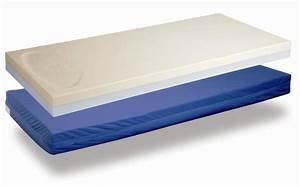 Matelas Anti Escarre : comment choisir un matelas anti escarres lit ~ Premium-room.com Idées de Décoration