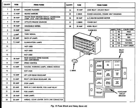 1995 Dodge Caravan Fuse Box Diagram by 1993 Dodge Caravan Fuse Diagram