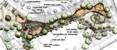 landscape architecture concept grove design home landscape architecture