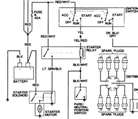 Charging System Wiring Diagram For 1998 Jeep Wrangler by If The Ignition Switch Fuse Starter Relay Battery And