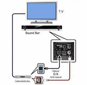 Sony Sound Bar Wiring Diagram