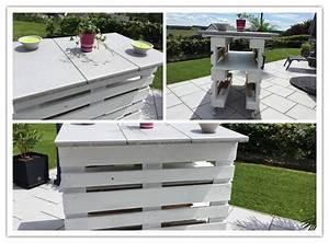 Fabriquer Un Bar Mobile De Terrasse Ou 2017 Avec Fabriquer