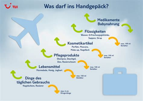 Checkliste Urlaub Alles Im Gepaeck by Was Darf Ins Handgep 228 Ck Checkliste Inhalt Tui