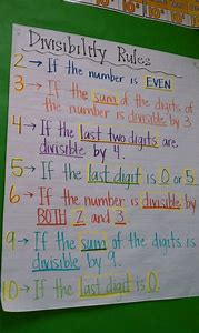 Best divisibility rules ideas and images on bing find what you divisibility rules anchor chart freerunsca Image collections