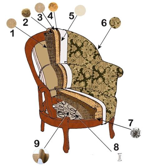 siege crapaud 17 meilleures idées à propos de fauteuil crapaud sur