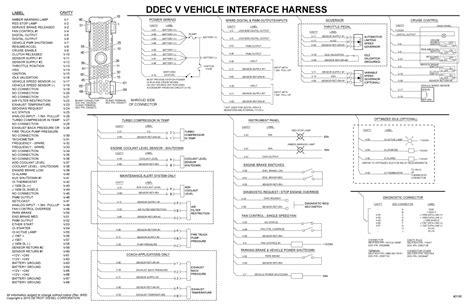 Detroit Series Ecm Wiring Diagram
