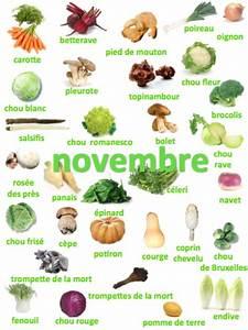 Fruits Legumes Saison : produits frais et de saison novembre my little recettes ~ Melissatoandfro.com Idées de Décoration