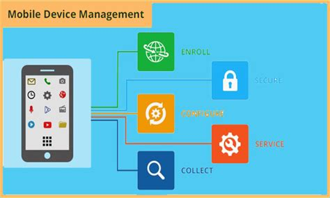 mobile device software best mobile device management software plus some