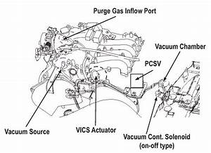 Diagram Of 05 Kia Rio Engine