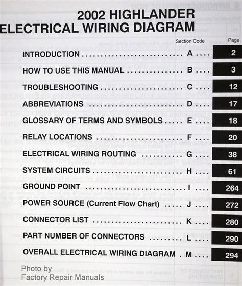 Toyota Highlander Electrical Wiring Diagrams Original