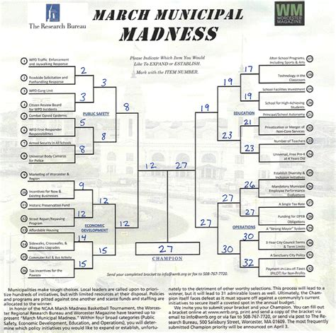 bureau municipal march municipal madness worcester regional research bureau