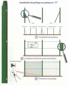 Piquet De Cloture Fer : piquet galva t35 2m00 ~ Dailycaller-alerts.com Idées de Décoration