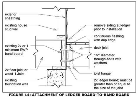 georgia releases  code  deck construction jlc
