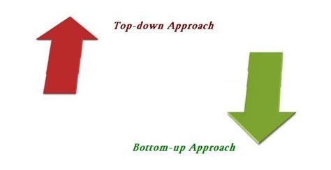 Topdown Approach Vs Bottomup Approach