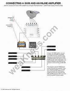 Directv Wiring Diagram  U2014 Kejomoro Fresh Ideas