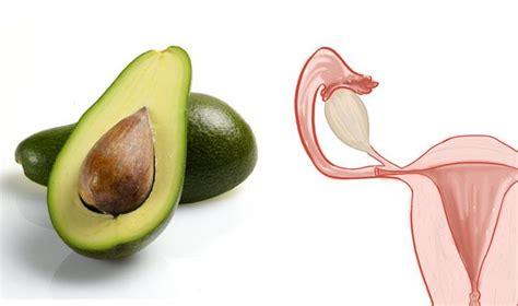 Produktu izskats parāda, kuram cilvēka orgānam tas ir ...