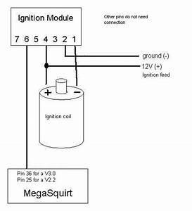 Megasquirt Moottorinohjauksena