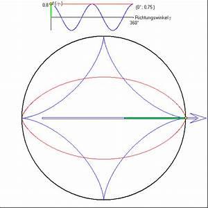 Bogenlänge Einer Kurve Berechnen : fl cheninhalte 2 ~ Themetempest.com Abrechnung