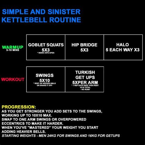 sinister simple kettlebell reddit workout routines right workouts comments plan easy fitness training discover