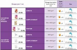 Dosage Enduit Ciment : mortier la chaux blanche tradifarge plus applications ~ Premium-room.com Idées de Décoration