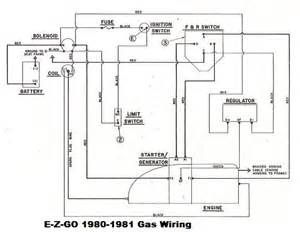 1999 ez go gas golf cart wiring diagram 1999 image similiar gas ez go workhorse wiring diagram manual keywords on 1999 ez go gas golf cart