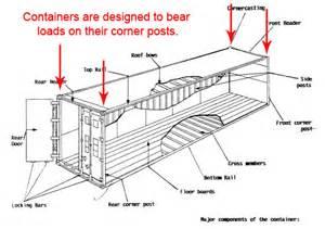 dimension interieur conteneur 40 containers 40 achetez votre container ici le meilleur prix du march 233