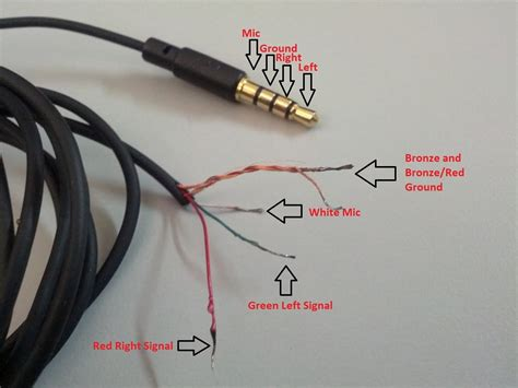 beats earbuds wiring diagram wiring diagram and schematic