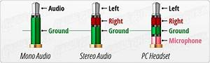 What Is The Diagram Of Flat Headset Wire For 3 5mm Jack
