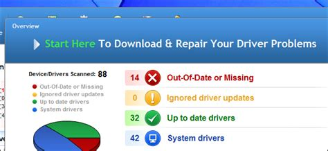 driver utility updating never need worse useless than they re charge howtogeek