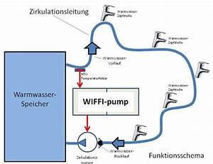 Zirkulationspumpe Für Warmwasser : wiffi pump die neue zirkulationspumpensteuerung mit ~ Articles-book.com Haus und Dekorationen