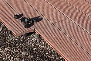 Bodenbelag für Balkon und Terrasse WPC, Holz oder Stein