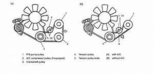 I Have A 2002 Suzuki Xl Power Steering Belt  How Do I Do It