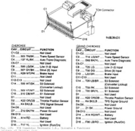 Tcu Wiring Diagram For Trans Solenoids Jeep Cherokee Forum