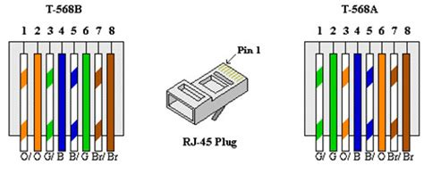differences between rj45 and rj11 connector optical communication