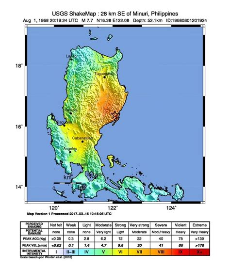 casiguran earthquake wikipedia