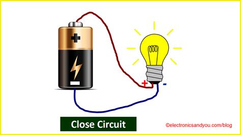 types  electric circuit electric circuit definition examples symbols
