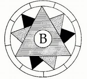 Ramon Llull  First Father Of The Enneagram Diagram Of
