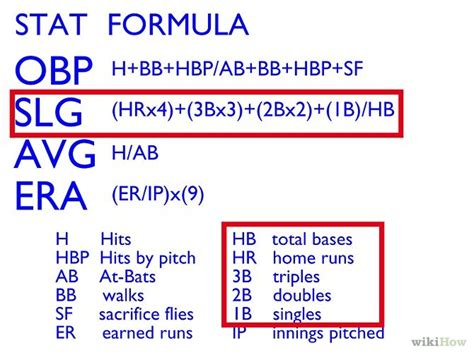 quotes  baseball statistics quotesgram