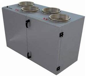 Снижение цен на приточно-вытяжные установки SHUFT CAUP и ...