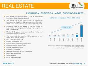 Real Estate Sector Report - March 2017