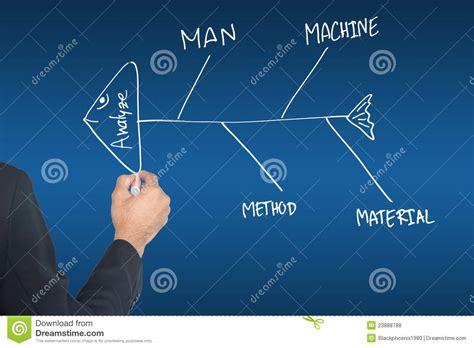 hand writing fishbone diagram chart royalty  stock