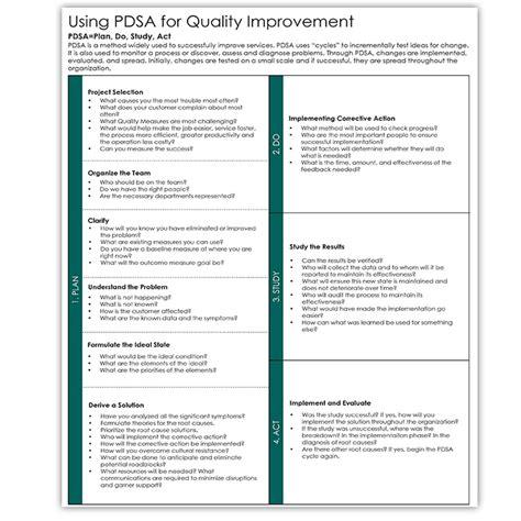 pdsa template pdsa worksheet free worksheets library and print worksheets free on comprar en