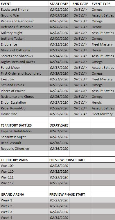 Event Calendar - February — Star Wars Galaxy of Heroes Forums