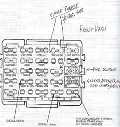 1996 jeep grand alternator 94 gmc fuse box get free image about wiring diagram