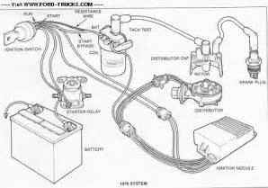 similiar wiring diagram f keywords wiring diagram 78 f 150