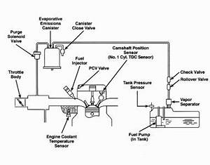 kia sedona fuel tank diagram kia free engine image for With santa fe radio wiring diagram further 2006 kia sedona starter problems